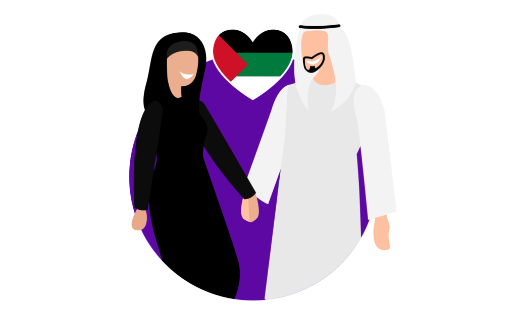 5 Best Arabic Dating Sites