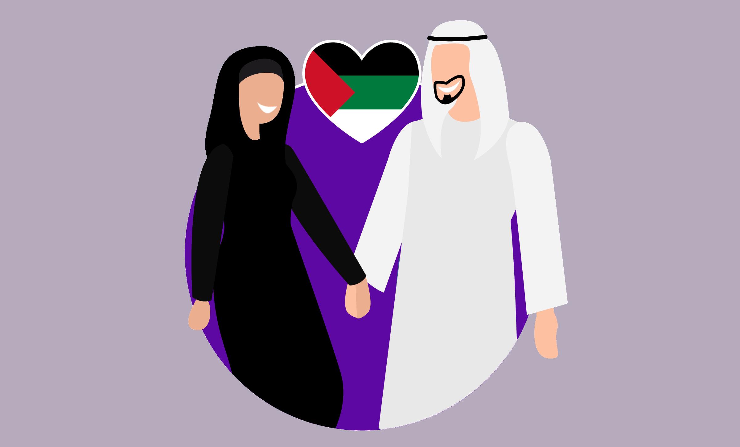 Dating Site 100 Flirtul musulman liber in Islam