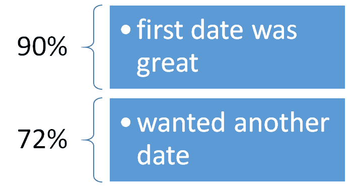 Hinge vs Tinder - Which one to choose in [year]? 11