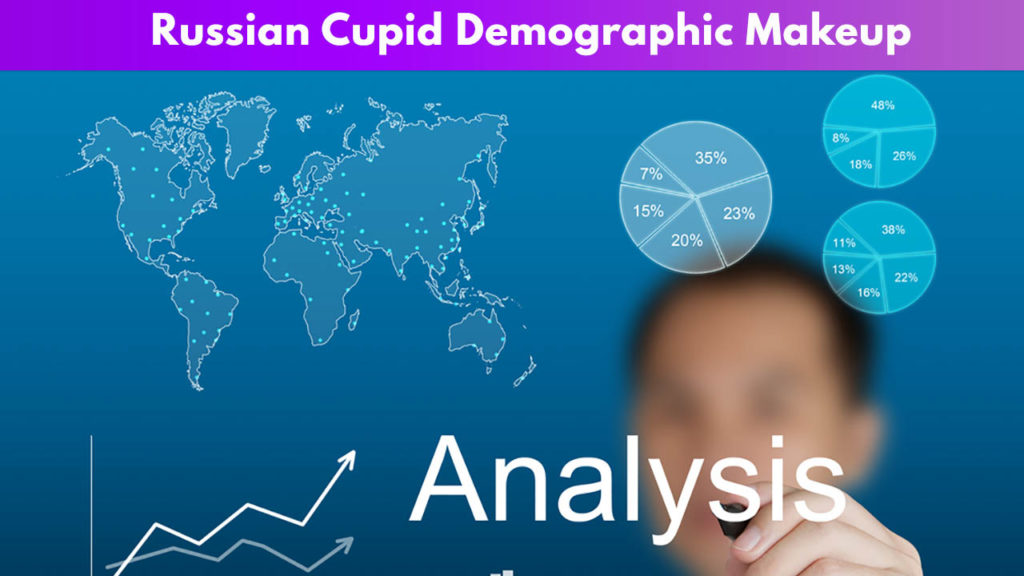 Russian Cupid Demographic Make-up