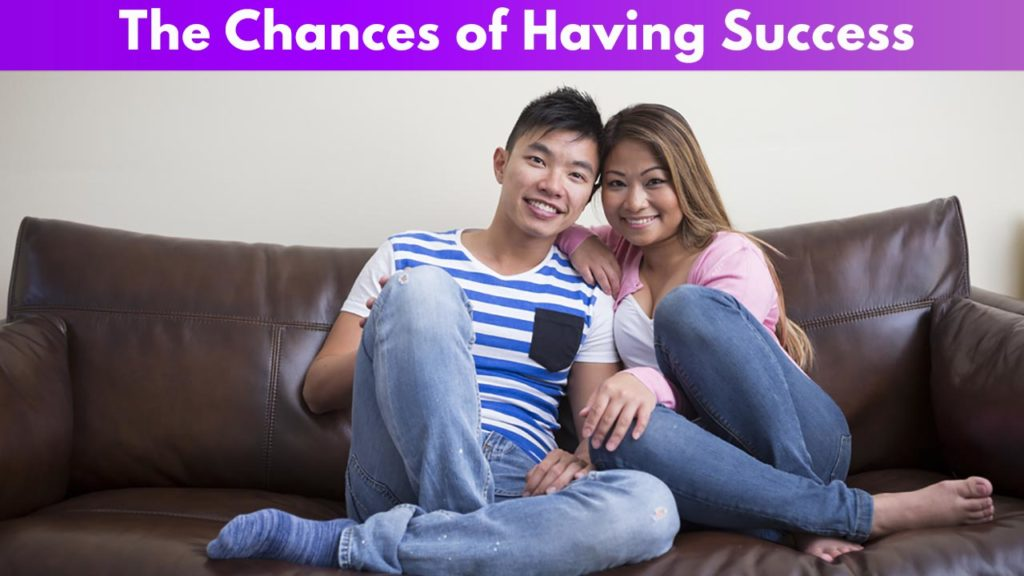 The chances of having success