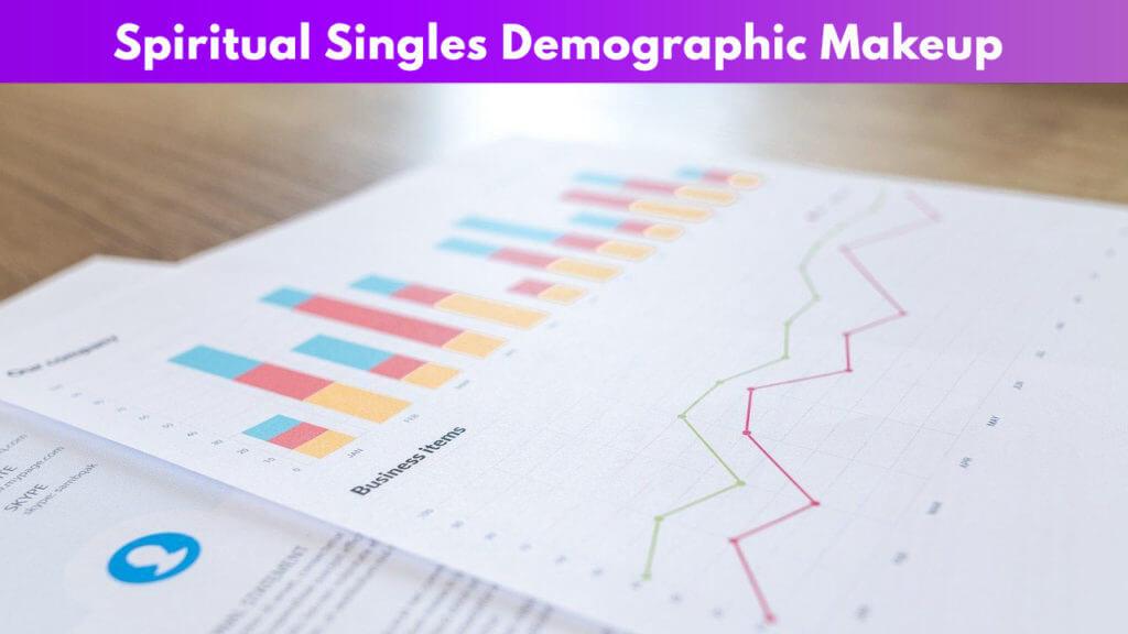 Spiritual Singles Demographic Makeup