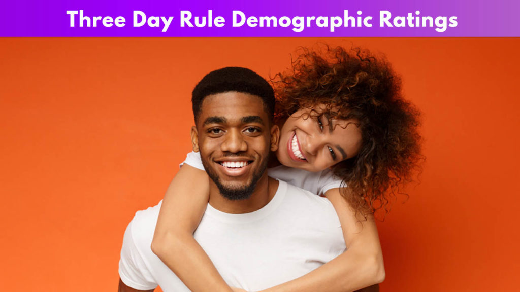 3-day rule Demographic ratings