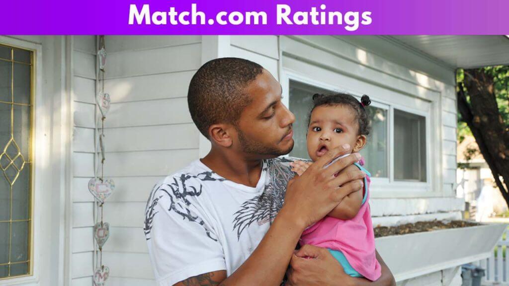 Match.com Ratings