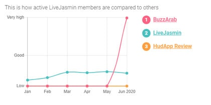Livejasmin Review [year]- Fantasy or Reality? Worth Trying? 1