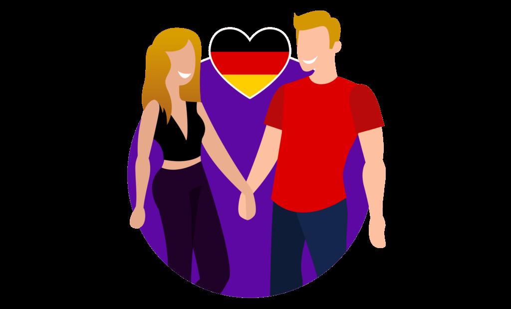 6 Best German Dating Sites