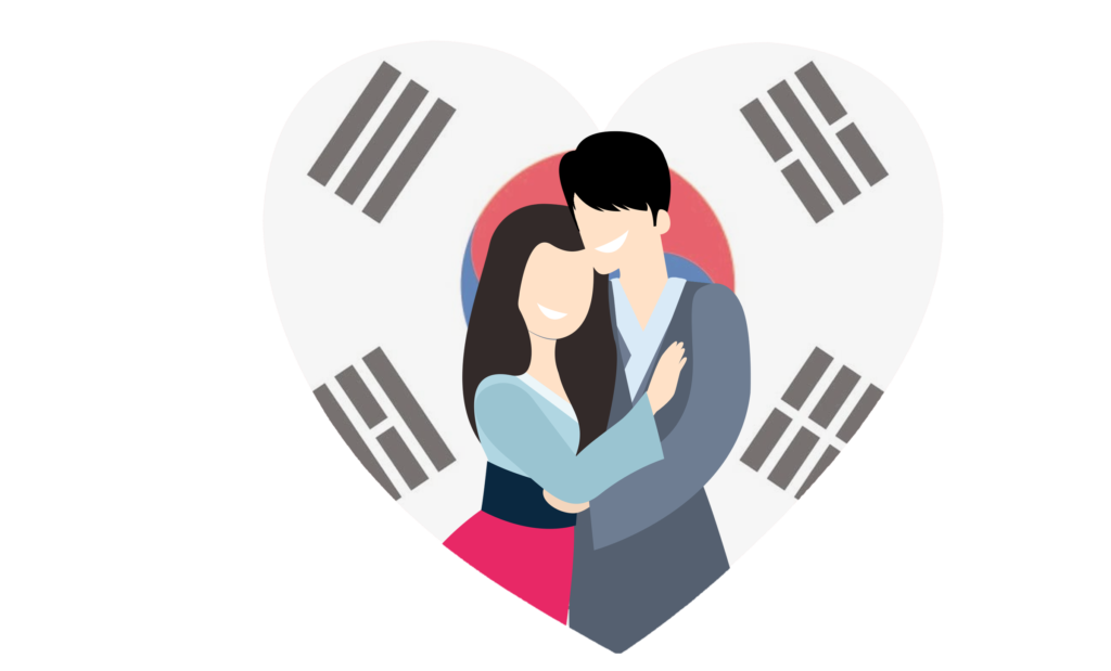 Korean Cupid Dating Site