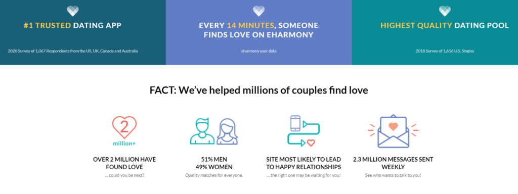 Sites Similar to Plenty of Fish [year] - Meet Your Match 2